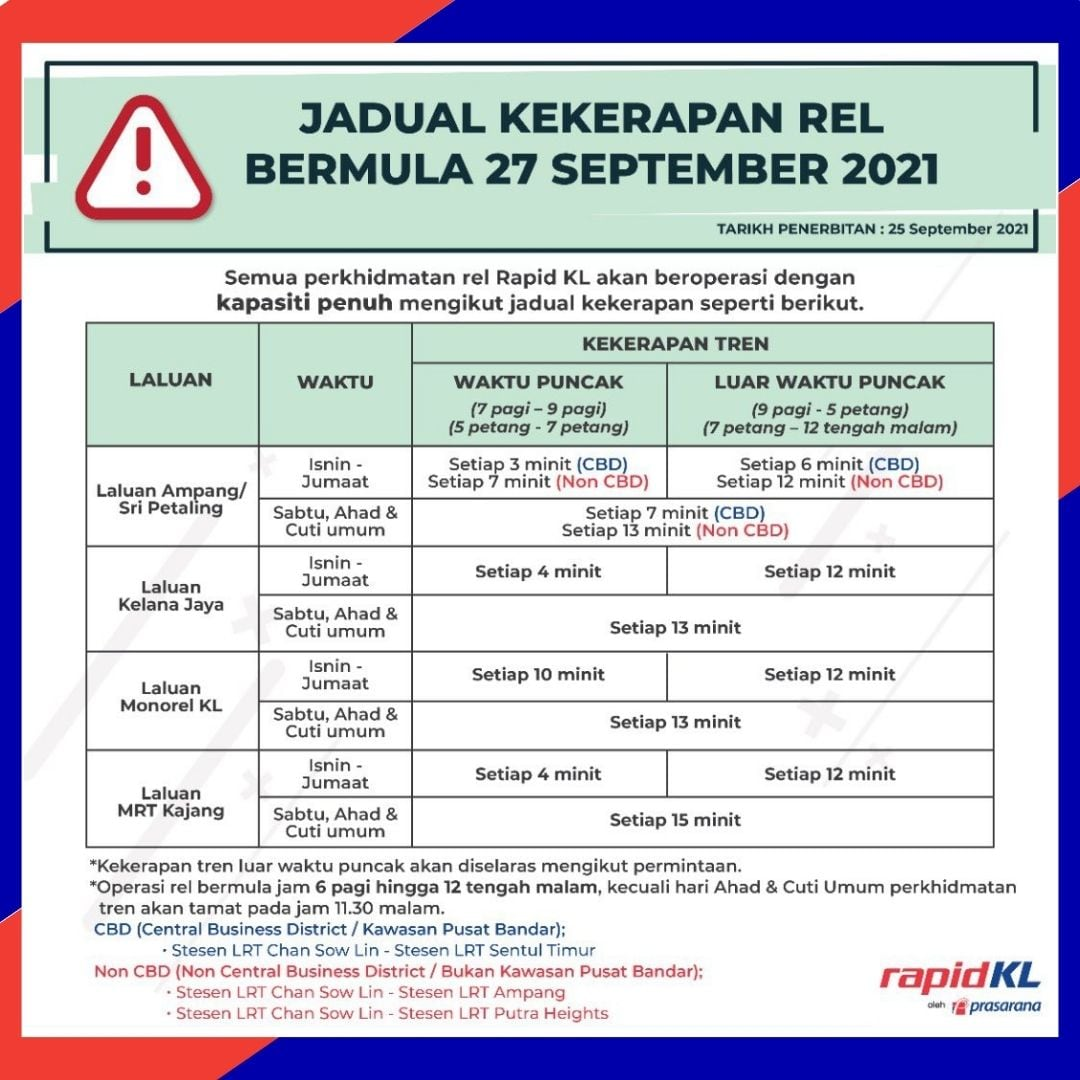 Rail Services Frequency Starting 27 Sept 2021